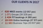 «Baltic Travel Group» pulcē «Park Inn by Radisson Riga Valdemara» vairāk nekā 120 ceļojumu gidu no Baltijas 7